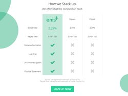 EMSplus uses the flat-rate pricing model. Its rate for cards you accept in-person is lower than its top competitors.