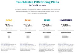 You can see the pricing for TouchBistro's restaurant POS software on the company's website.