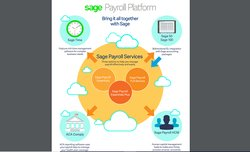 Sage's payroll software seamlessly integrates with  multiple other services to streamline the process.