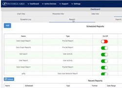 You can have pre-scheduled reports sent to you, which makes monitoring activity a bit easier.