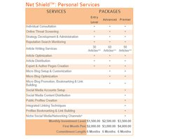 The company offers personal online reputation management services as well.