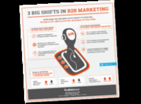 3 Big Shifts in B2B Marketing: