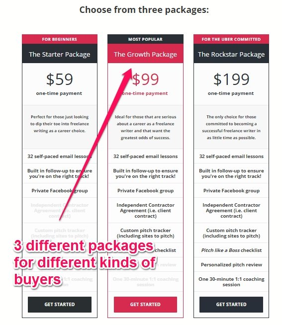 Example of 3 different packages for different kinds of buyers.