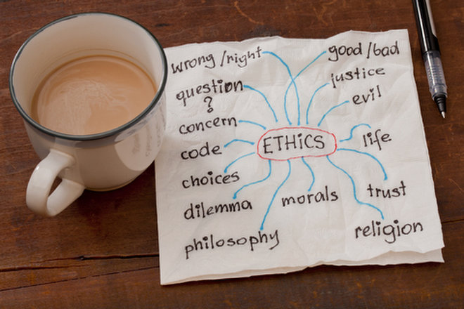 Social Media Contributes to Lack of Ethics at Work | Social