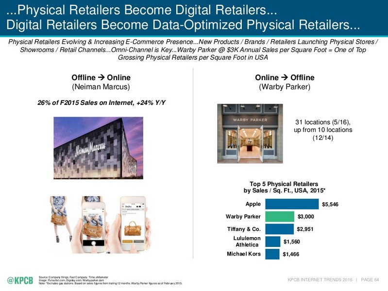 Physical Retailers Chart