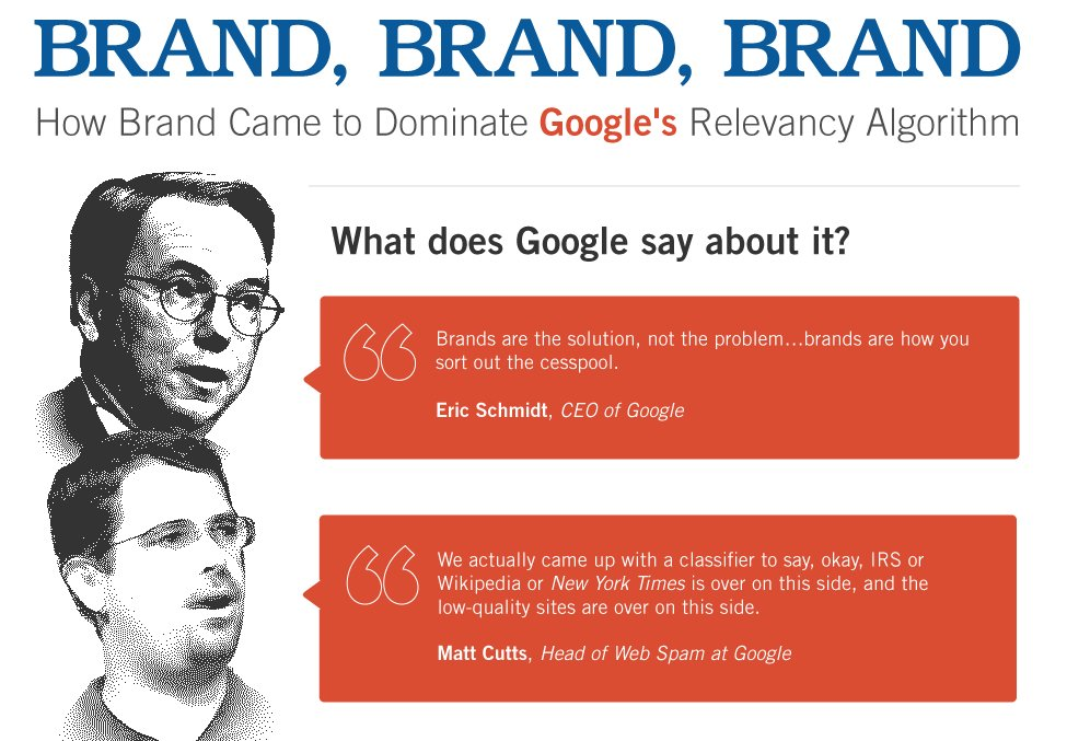 Quotes from Google Execs about Branding